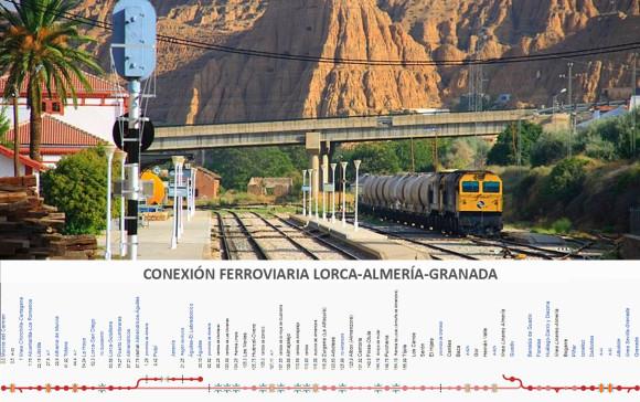 Lorca-Granada-tren